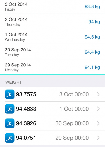 Data in MyFitnessPal vs data in Health: completely wrong and partially missing